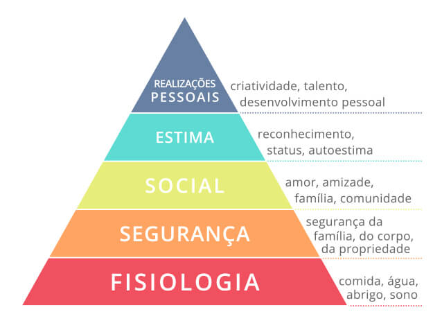 OPB_piramide_maslow_638x463px